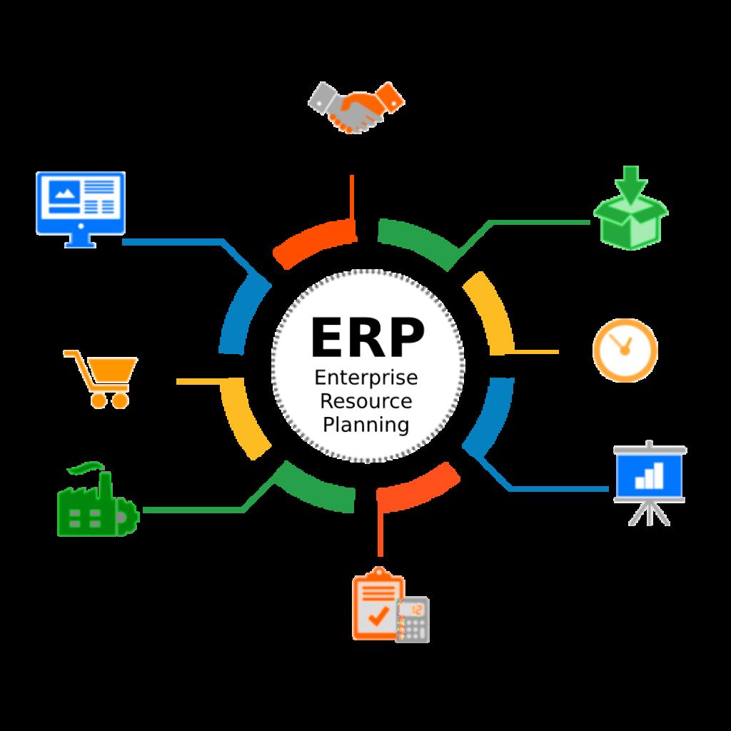 Netsuite ERP Planning