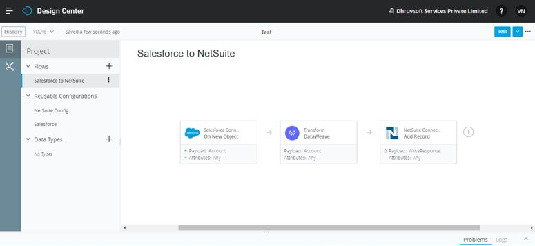 Slaesforce to NetSuite