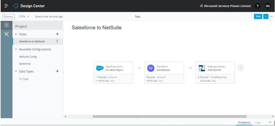 Slaesforce to NetSuite integration