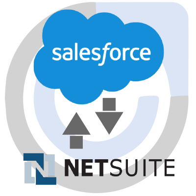 NetSuite and Salesforce Integration